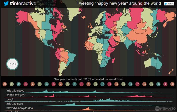 dünyada yılbaşı tweetleri