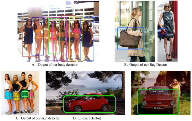 görsel teknoloji