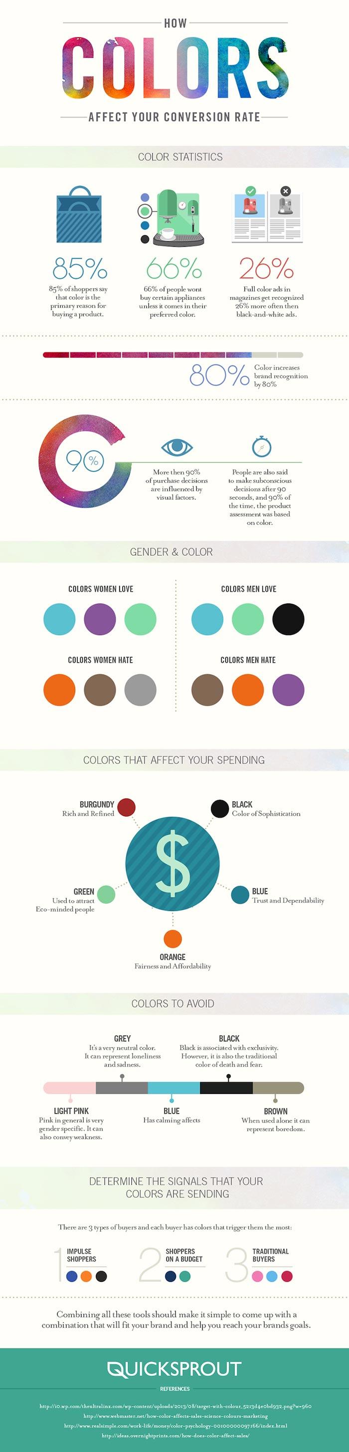 Renklerin geri dönüşüm oranındaki etkisi