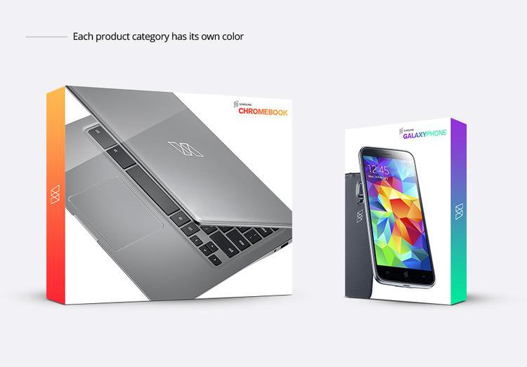 Çözüm Samsung 3
