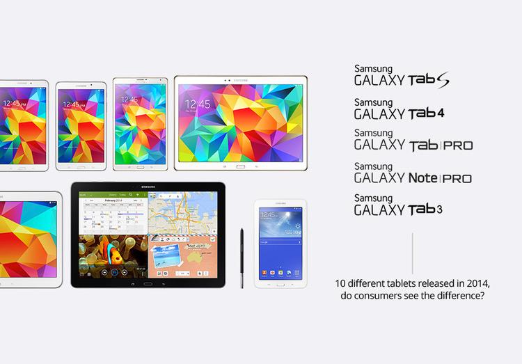 Problem Samsung 3