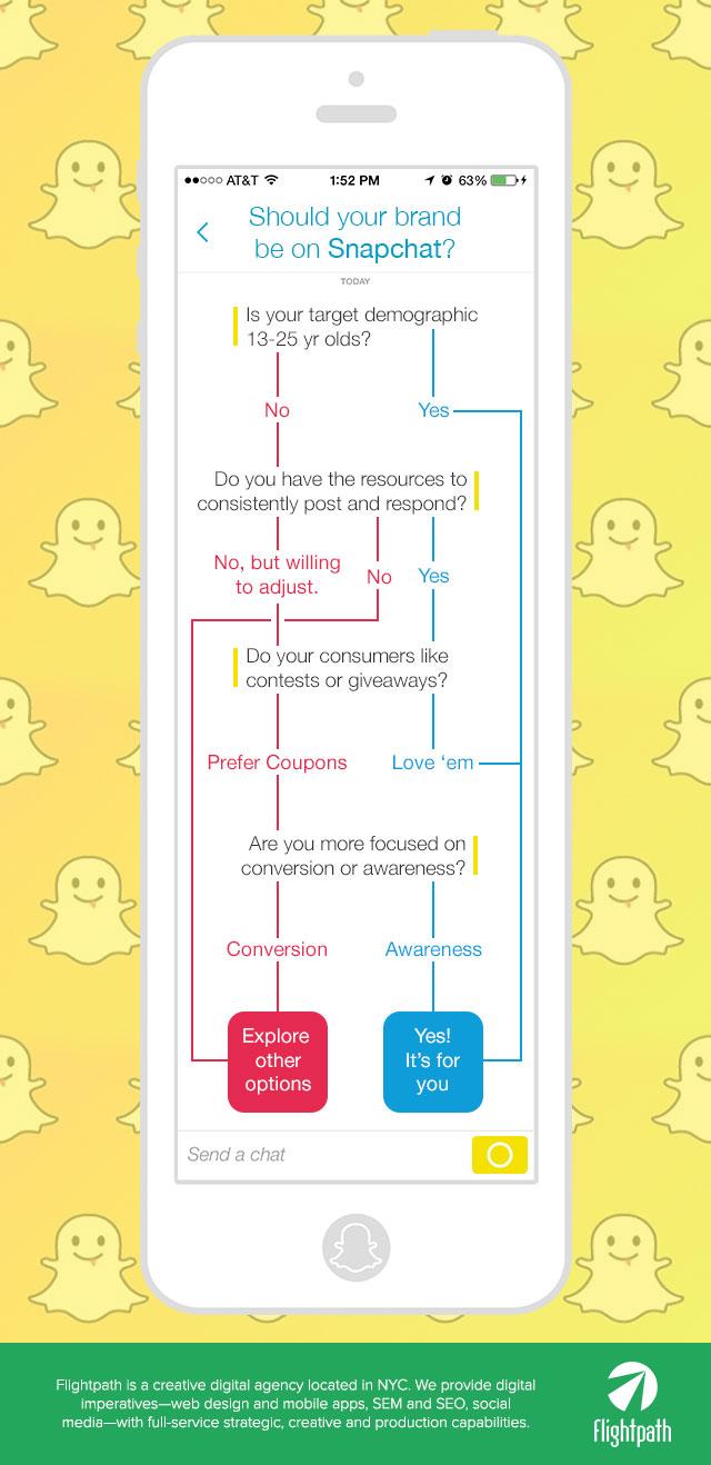 Markalar için Snapchat (infografik)