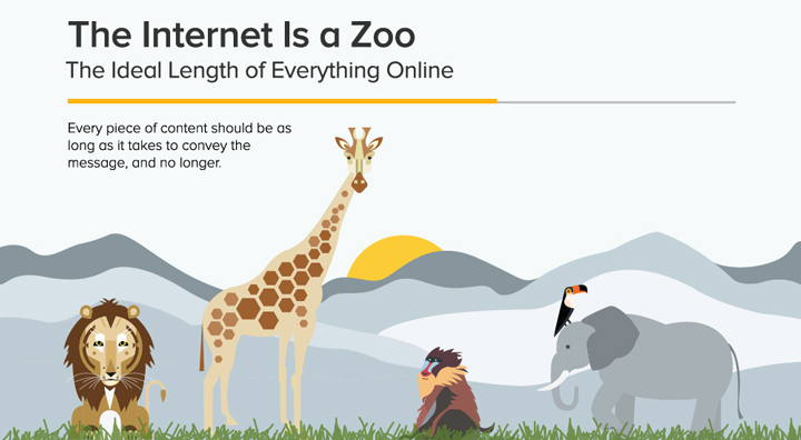 The Internet Is a Zoo (SumAll & Buffer)