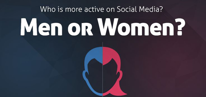 Sosyal medyada kadınlar ve erkekler