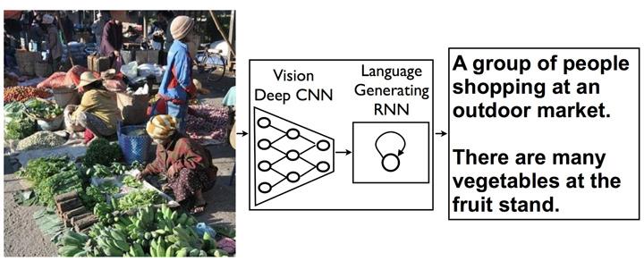 Google görsel tanımlama teknolojisi