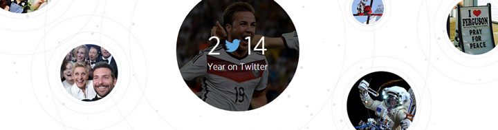 2014 Year on Twitter
