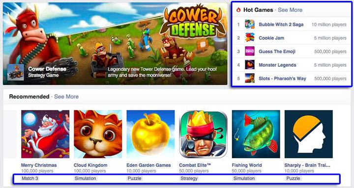 Facebook popüler oyunlar