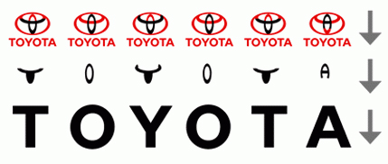 Toyota logo gizli mesaj