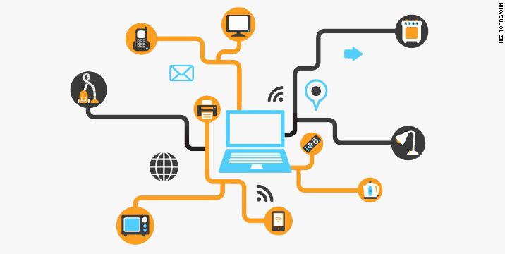 Internet of Things / Nesnelerin İnterneti
