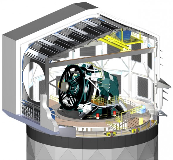 LSST teleskopunun yapısı