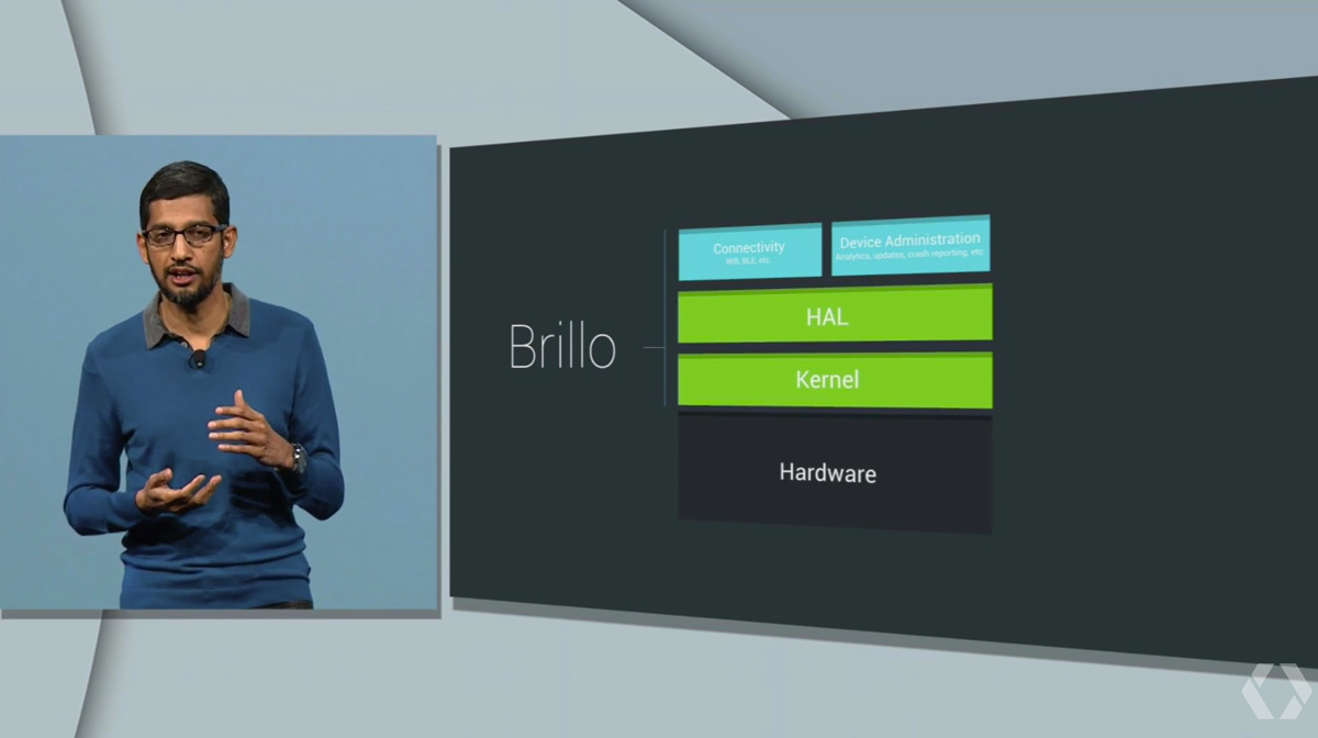 Internet of Things - Brillo