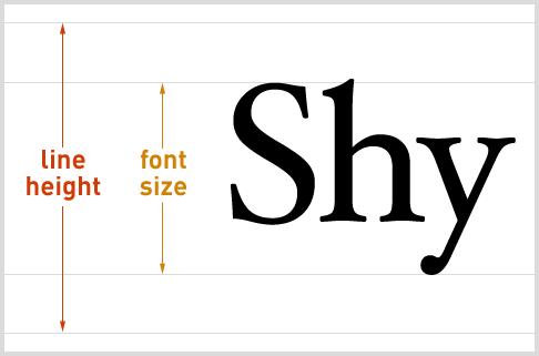 Font boyutu, en büyük karakterin (S) üst sınırı ile en küçük karakterin (y) alt sınırı arasındaki alandır. Satır yüksekliği ise metnin yüksekliği ve üst-alt kısmındaki boşlukların toplam ölçüsüdür.