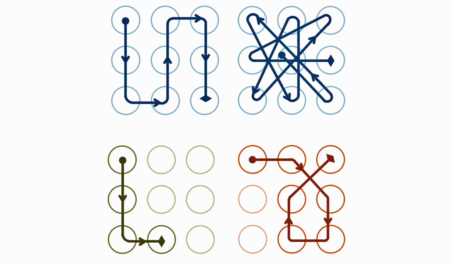 ALP Complexity