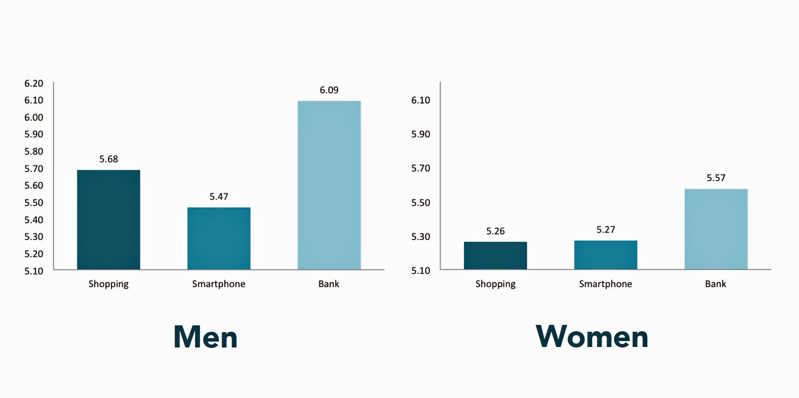 ALP uzunluk verileri (Erkek - Kadın)