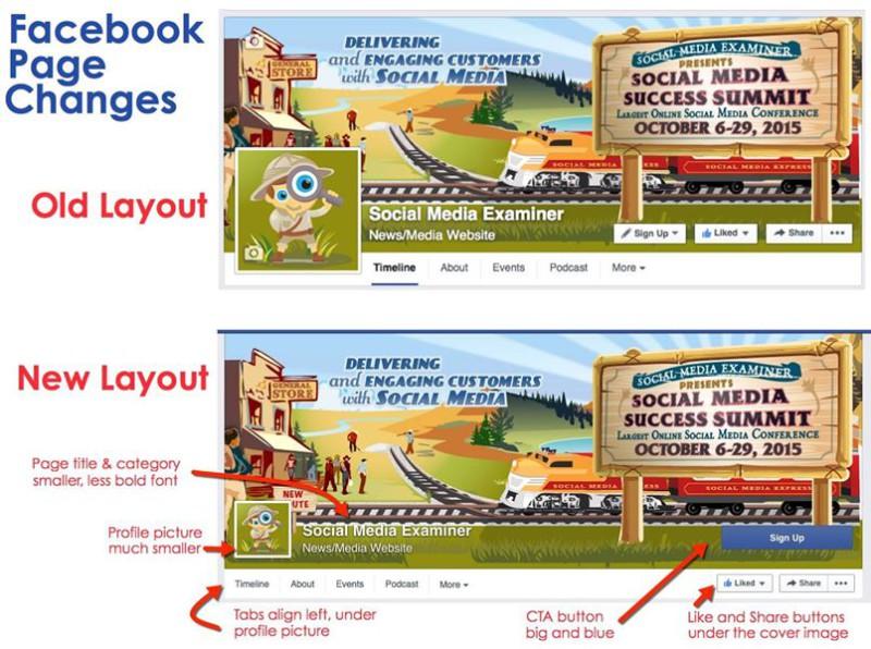 facebook yeni sayfa arayuzu