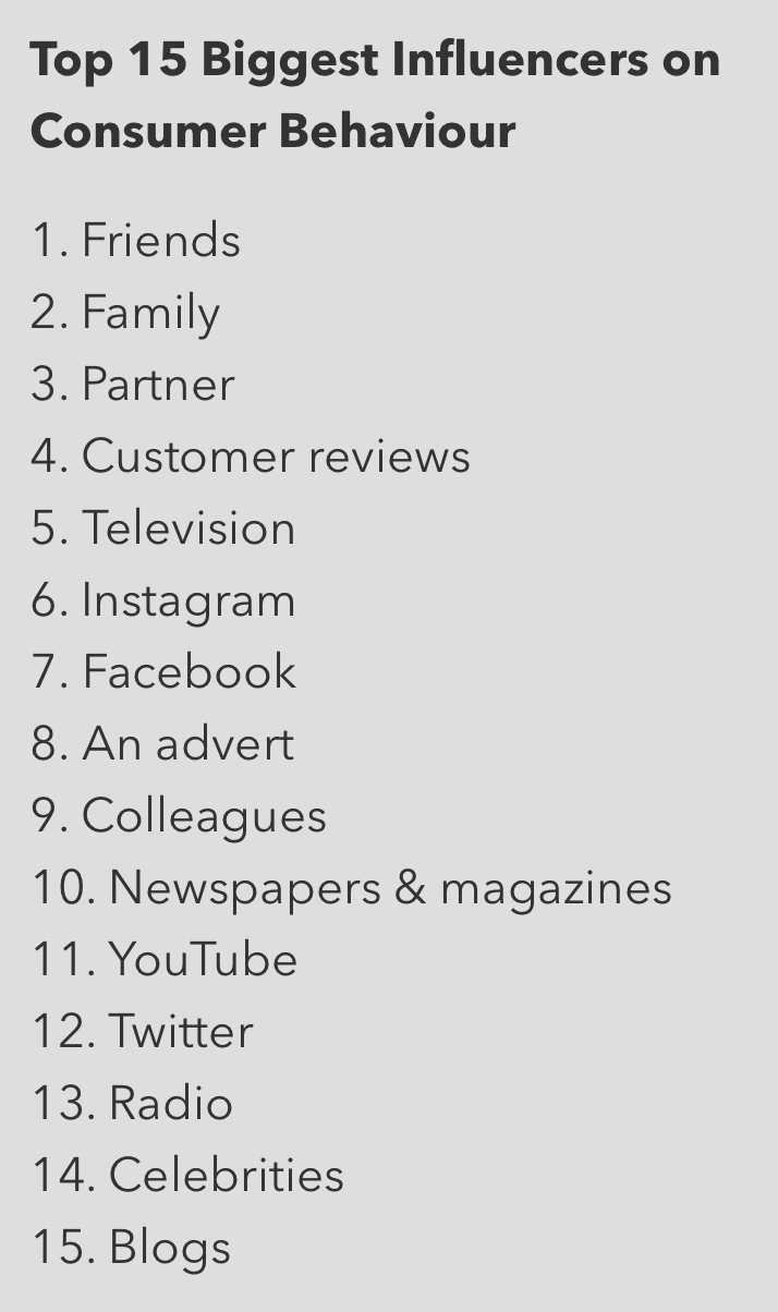 En etkili pazarlama platformlari