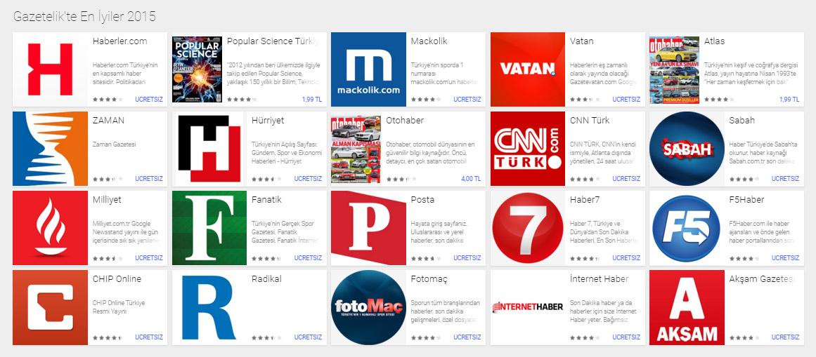 2015 En İyi Google Play Gazetelik Yayınları Türkiye