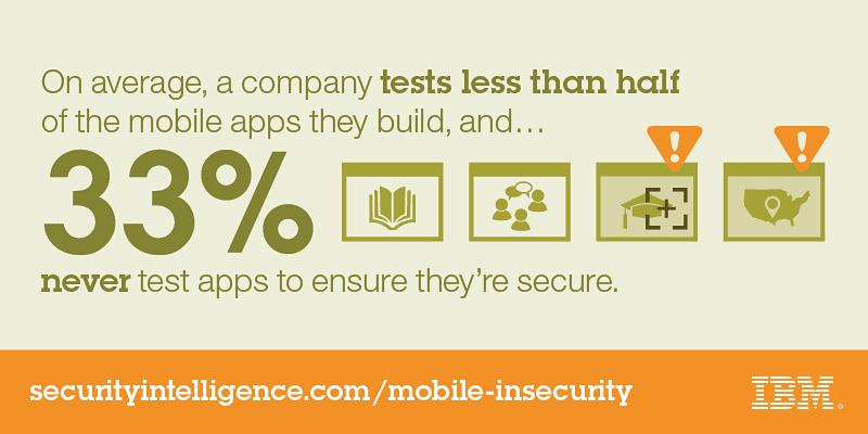 Mobil Uygulama Güvenliği