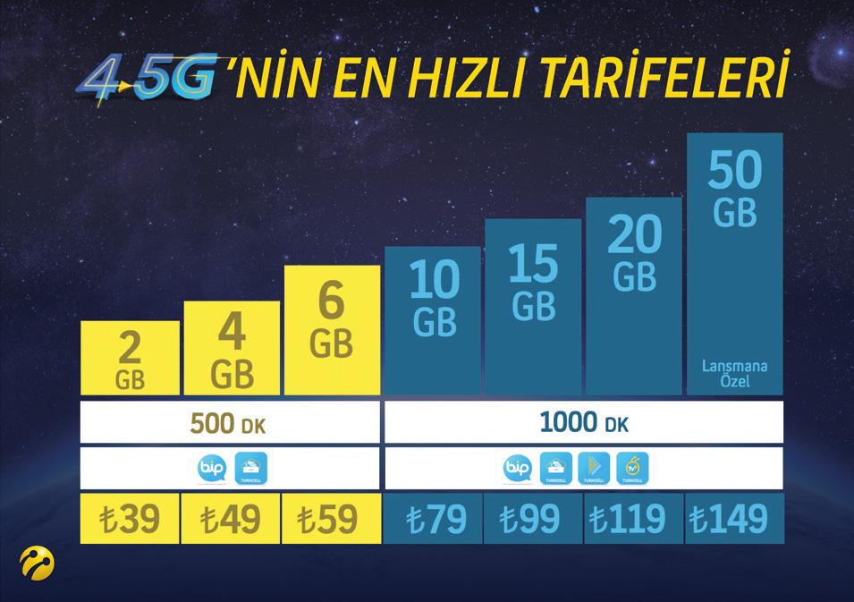 Turkcell 4.5G Tarifeleri 2016