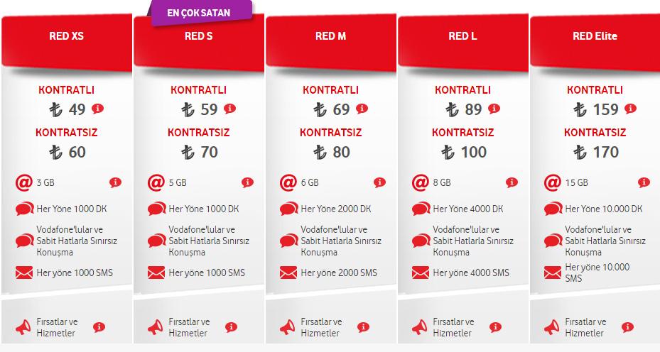Vodafone 4.5 Tarifeleri 2016