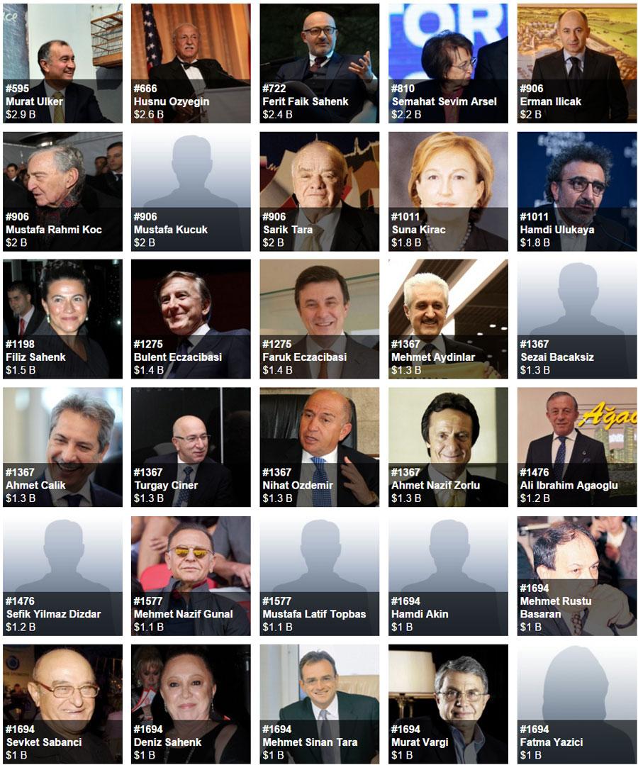 Türkiye Milyarderler Listesi 2016