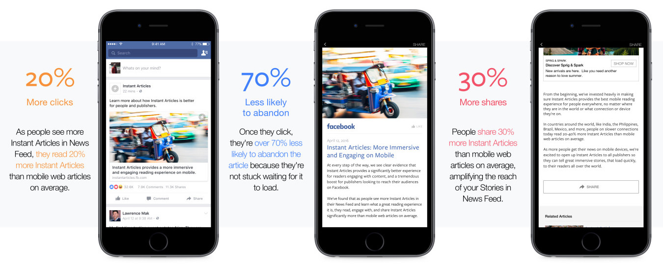 Facebook Instant Articles istatistikleri