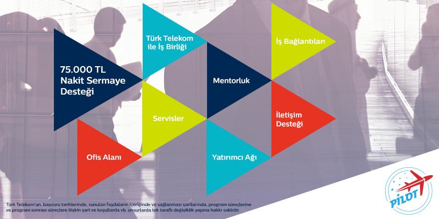 Türk Telekom PİLOT Girişim Hızlandırma Programı