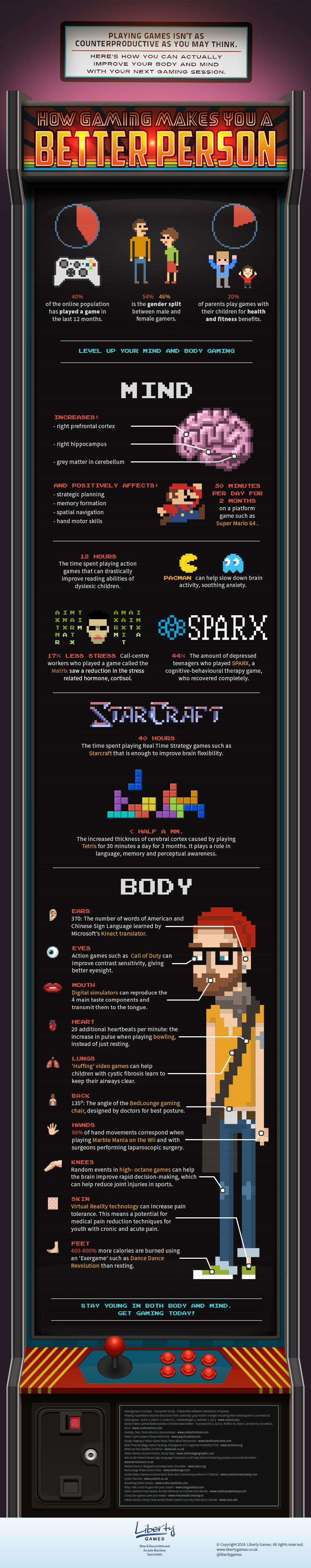 Oyun Oynamanın Faydaları (infografik)